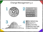 Change Management 30